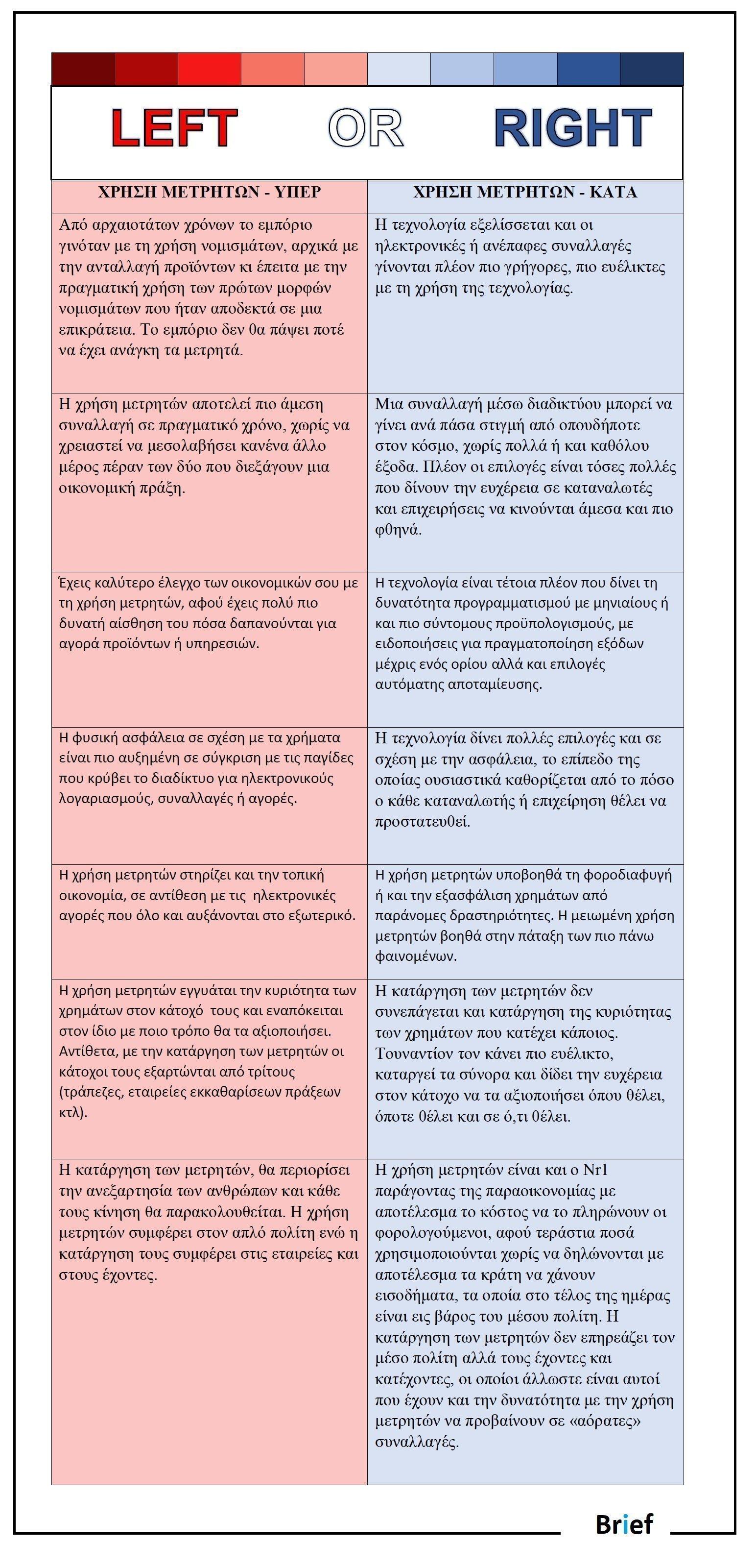 bf5c976393e1 Brief Debate  Κατάργηση των cash ή όχι
